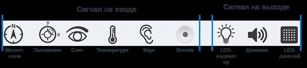 codenode_sensors.png